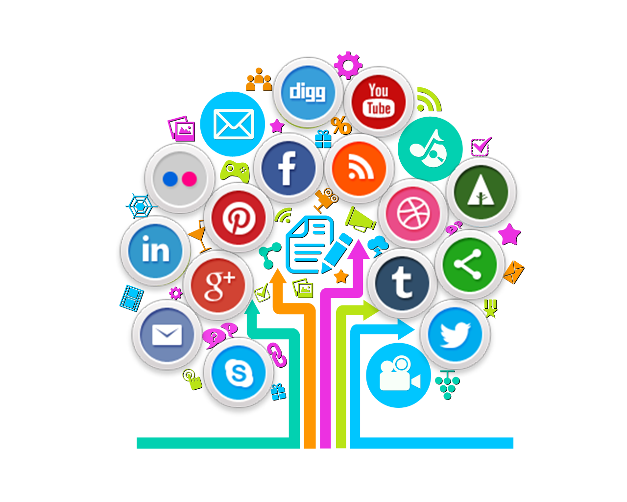 agencia de marketing digital en redes sociales a nivel continente